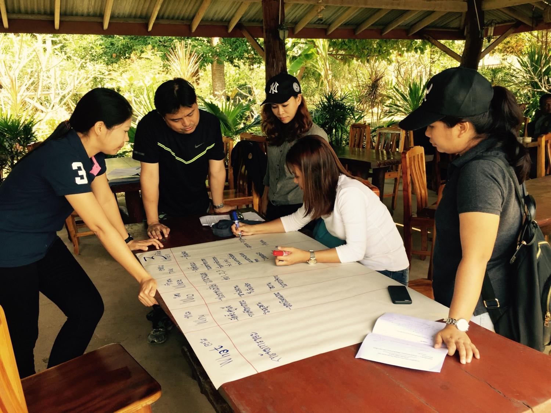 โครงการการปฐมพยาบาลเบื้องต้นสำหรับนักเรียนและประชาชนทั่วไป ณ โรงเรียนบ้านเกาะพลวย